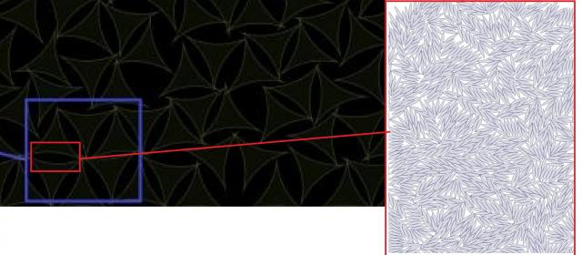 It is also a mathematical problem of fractals.